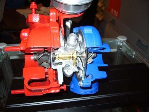 Przekrój turbosprężarki