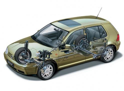 Volkswagen Golf IV Przekrój