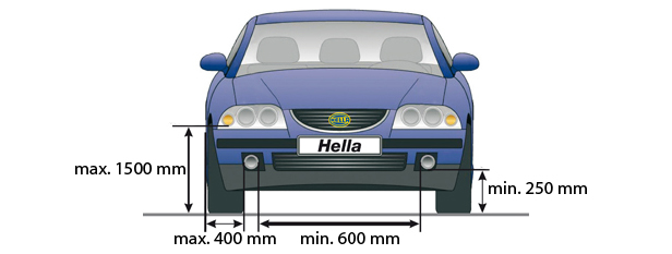 Rozmieszczenie świateł LED do jazdy dziennej