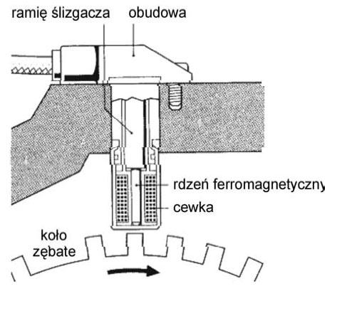 Schemat zamocowania czujnika położenia wału korbowego
