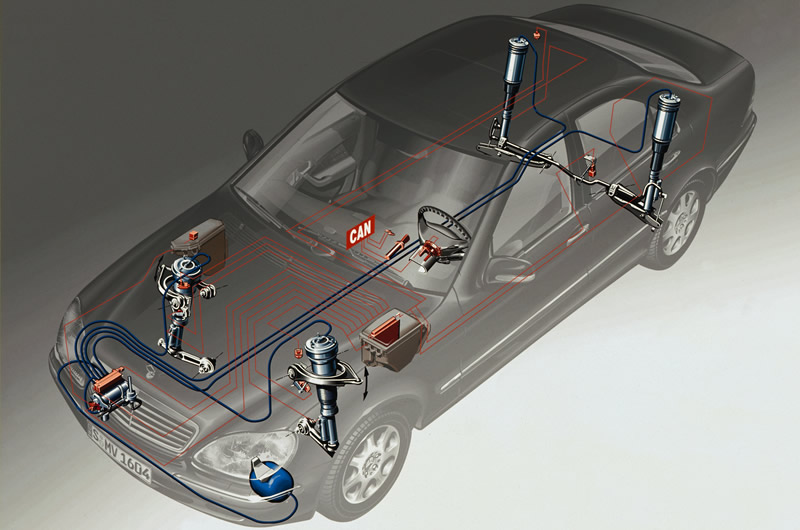 Mercedes W220 S Class AIRMatic Level Calibration | Dani's Auto log