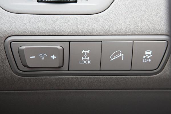 SUV-em po bezdrożach [część 2]: Wybór samochodu « Blog PGD ...