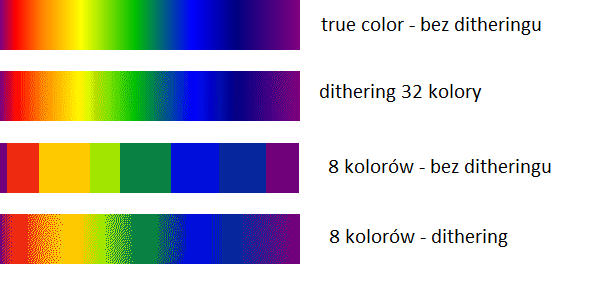 Dithering (fot. Wikipedia)