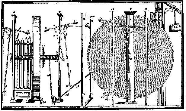 Szkic mechanizmu Johanna Ernsta Besslera