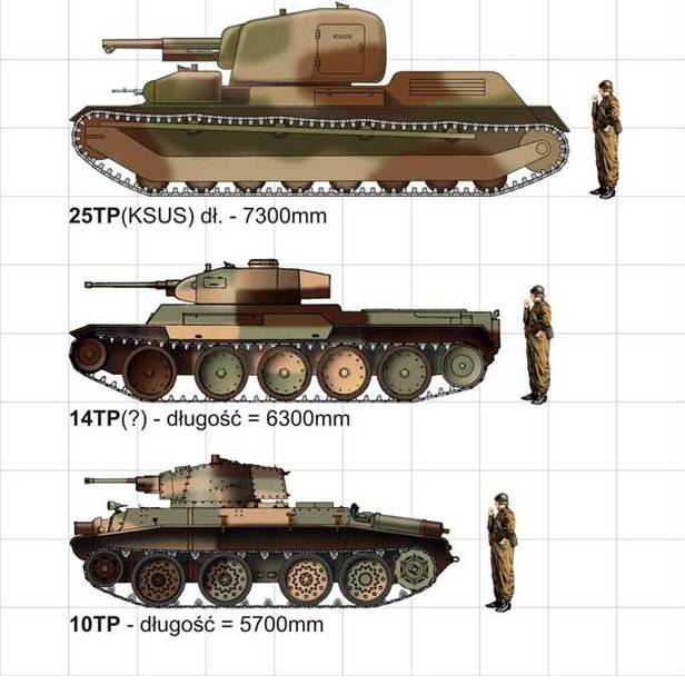 Sylwetki 20/25TP, 14TP i10TP (Fot. krzyhal/DWS.org.pl)