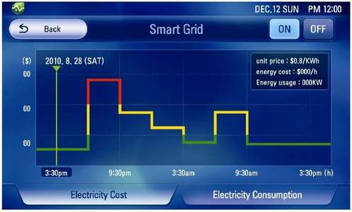 Smart Grid (Fot. Engadget.com)