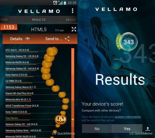 LG Swift L9 - Benchmarki Vellamo