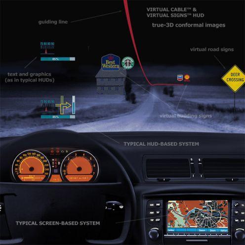 Zwycięski pomysł Europejskiego Konkursu Nawigacji Satelitarnej 2011