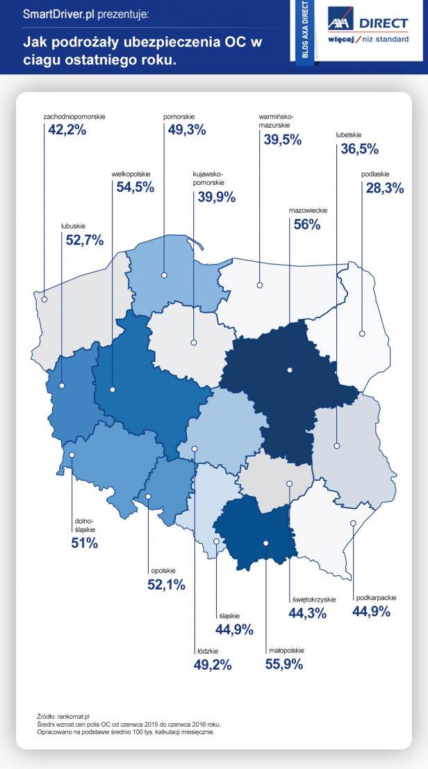 wojewo╠üdztwa_mapa - O tyle podrożały polisy OC w ciągu roku
